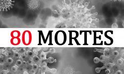 Extrema(MG) chega a 80 mortes por Covid-19