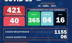 Em um mês, Lindoia registra 10 óbitos e 138 casos