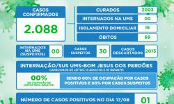 Bom Jesus registra 5 óbitos