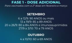 Governo de SP divulga calendário da 3ª dose