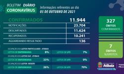 Mais de 58% da população está com a vacinação completa