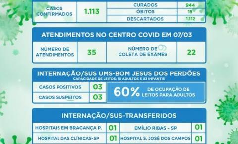 Em 7 dias, Bom Jesus registra 140 casos e 3 mortes