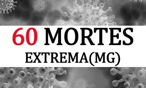 Extrema (MG) registra mais de 2 novos casos por hora