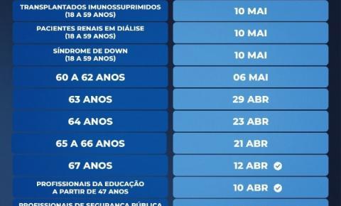 Governo de São Paulo antecipa calendário e inclui novos públicos