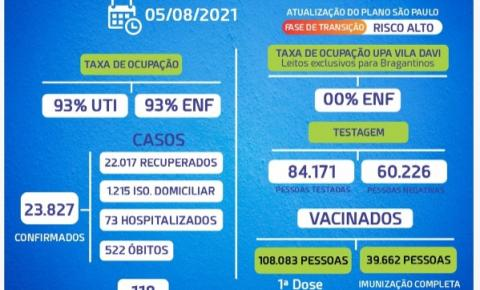 Morte registrada no Boletim de Bragança é, na verdade, de outro município
