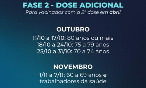 Estado divulga calendário da fase 2 da dose adicional